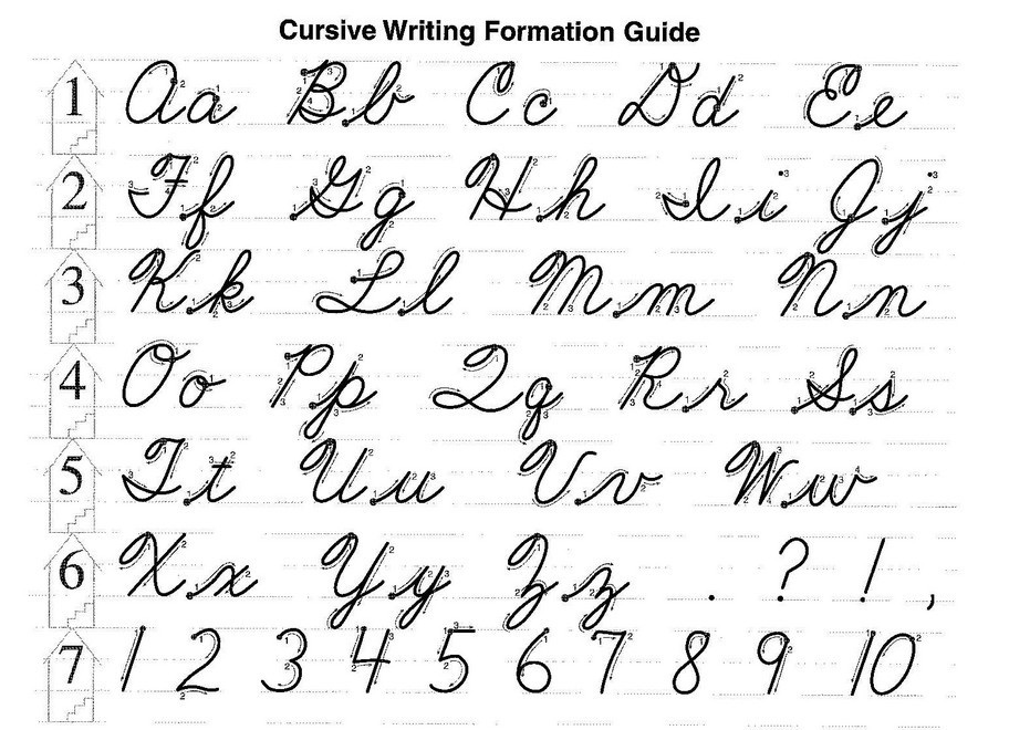 Printables All Cursive Letters cursive writing zieglers art fundamentals picture
